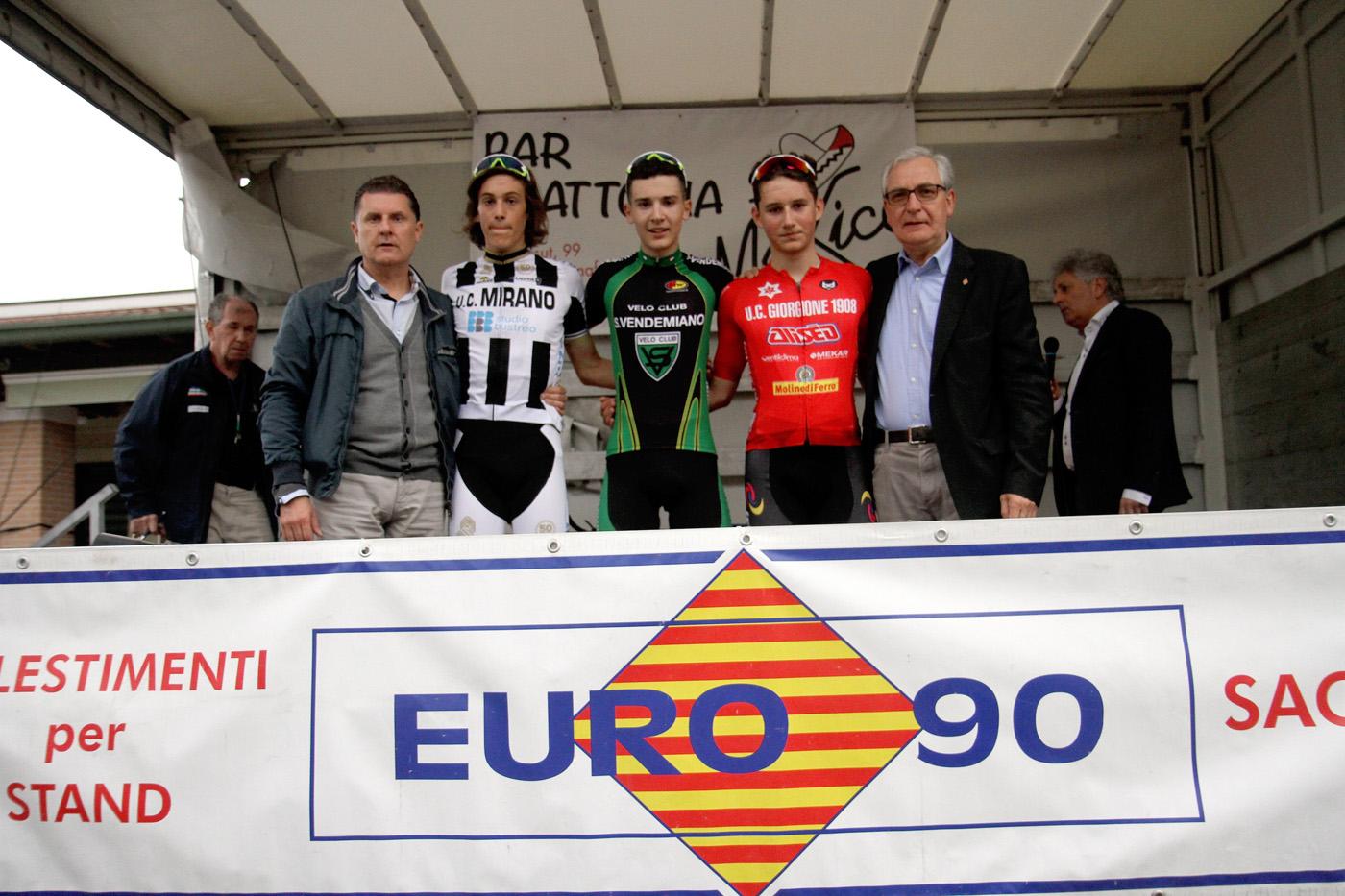 Milosevic podio casut 18 Bolgan