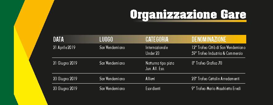 Gare org 2019